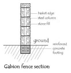 gabion section wire gabion baskets 11 on wire gabion baskets