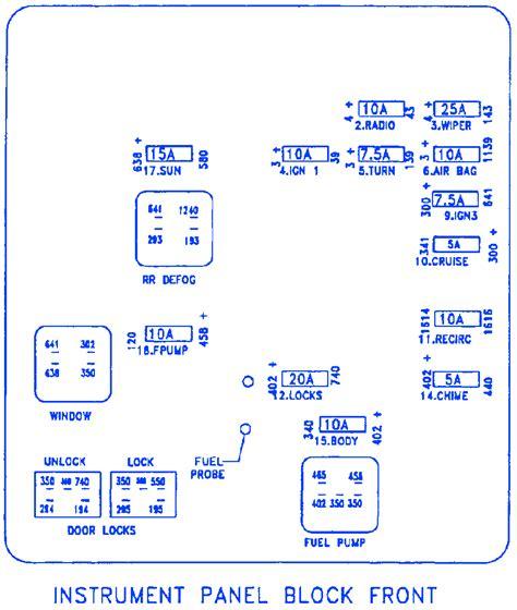 saturn aura xe  dashboard fuse boxblock circuit breaker diagram carfusebox