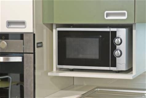 Wohin Mit Der Mikrowelle In Der Küche by K 252 Che F 252 R Die Ganze Familie 187 H 228 Fele Functionality World