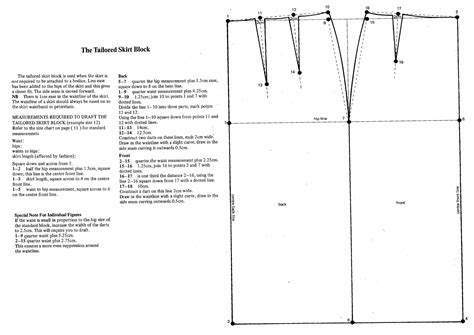 clothes pattern blocks week 1 drafting the basic blocks dressmaking and