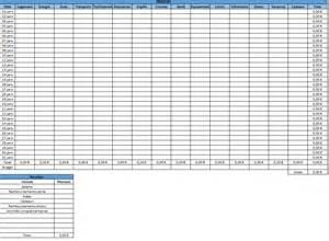 Calendrier Budget Excel Tuto Cr 233 Er Un Tableau Excel Pour Faire Ses Comptes