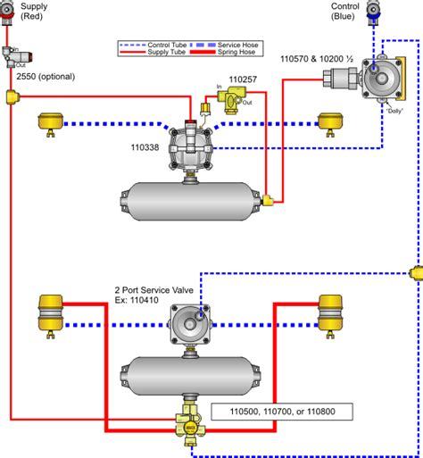 bendix air brake system diagram sealco commercial vehicle products air system piping