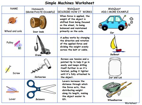 simple machines clipart www imgkid the image kid