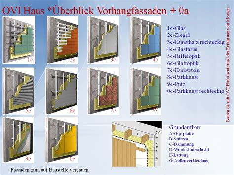 sommerhaus piu preis container haus preise excellent green project wohnmodul