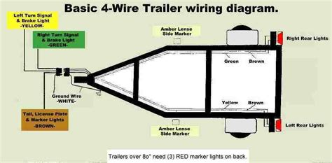 4 wire trailer wiring diagram troubleshooting fuse box