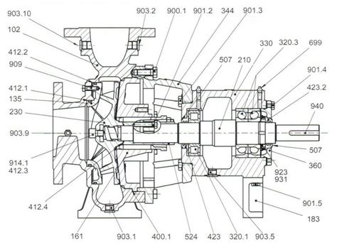 for a goulds submersible wiring diagram for just
