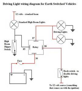 driving light wiring diagram 28 wiring diagram images
