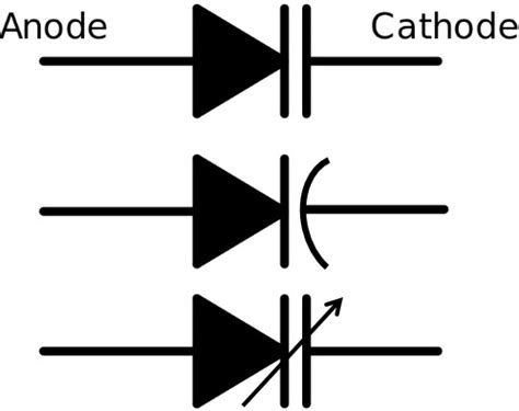 symbol diode what are different types of diode