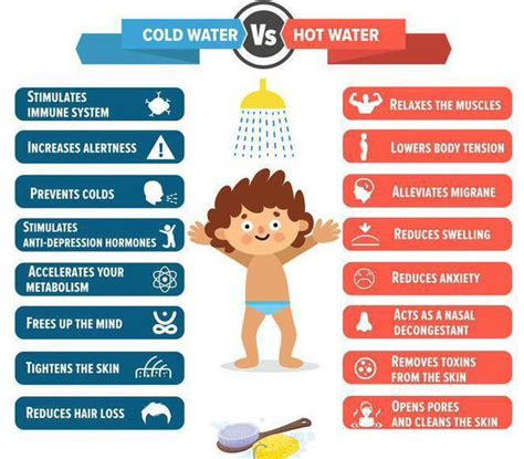 cold shower before bed cold water vs hot water common sense evaluation