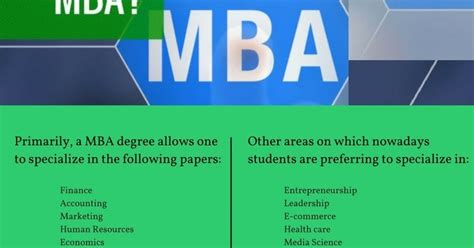 No Debt Mba by How To Afford An Mba Econmatters