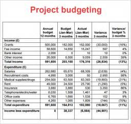 Project Budget Template by Project Budget Template 7 Free For Pdf
