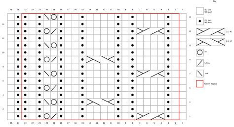 how to read knitting charts how to read a knitting chart heylucy a about