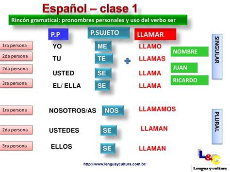 verbos reflexivos espa 241 ol con espa 241 oles - Preguntas Con Verbos En Español