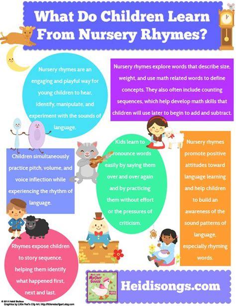 kindergarten themes nursery rhymes 635 best nursery rhyme theme images on pinterest nursery
