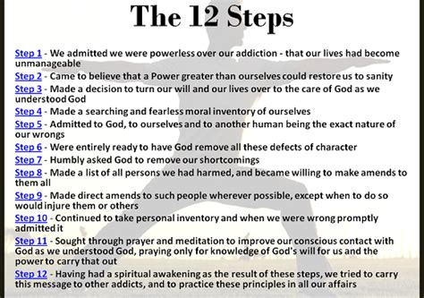 Step One Worksheet Of 12 Steps by Where Do The 12 Steps Fit Into Addiction Treatment
