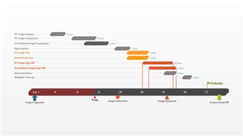 telecharger diagramme de gantt gratuit en ligne office timeline modele graphiques gantt diagramme gantt