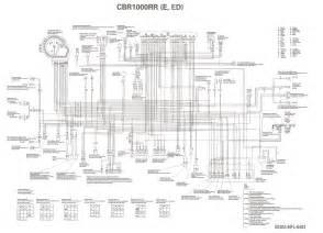 1999 cbr 600 f4 wiring diagram 1999 motorcycle wire harness