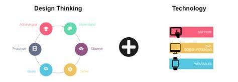 design thinking sap sap hcm services bridgx
