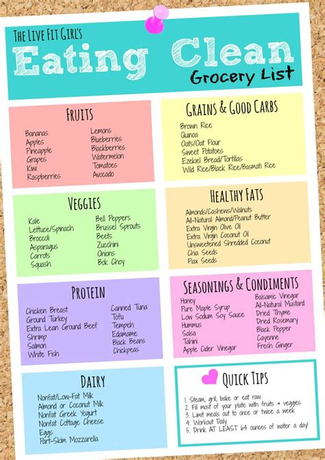 Healthy Pantry Staples Shopping List by 1000 Ideas About Cheap Grocery List On