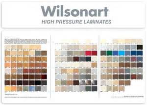 wilsonart laminate color chart panelfold folding doors acoustical folding partitions