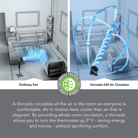 best way to cool a room with fans this fan from vornado is so great i don t even need an air