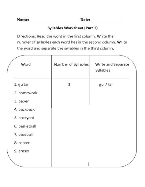 6 Syllable Types Worksheets by Syllables Worksheet Manahil Is Great