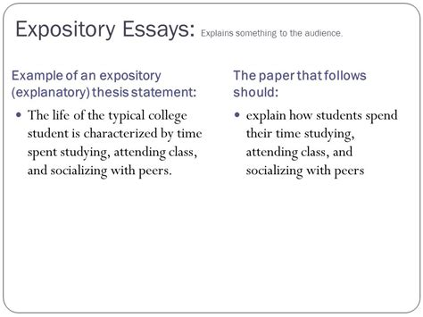 explanatory thesis the central focus of any essay ppt