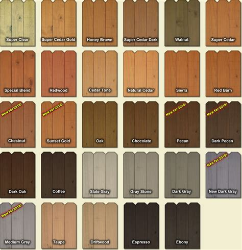 cedar stain colors bakers gray away cedar and wood sealer deck and fence