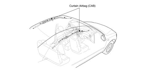 airbag deployment 1992 hyundai sonata parking system hyundai veloster curtain airbag cab module components and components location airbag