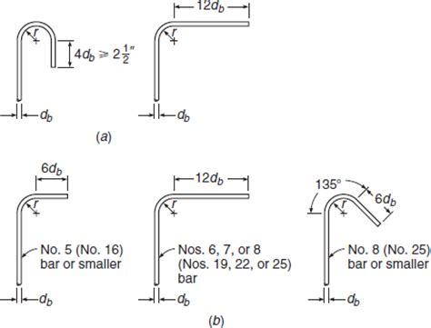 redesign the column bracket shown in exle 11 5 using