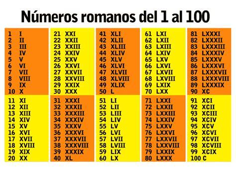 la tabla del 3 en numeros romanos file n 250 meros romanos del 1 al 100 gif wikimedia commons