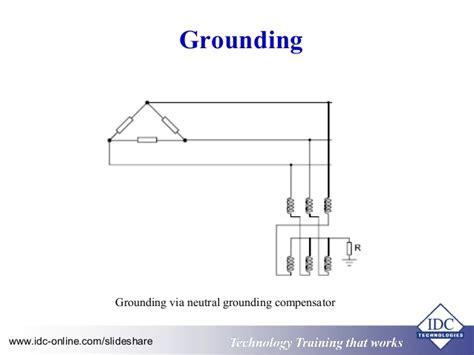 neutral grounding resistor relay neutral grounding resistor selection 28 images neutral ground resistance baoding mingrui