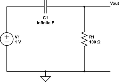 behaviour of capacitor in dc circuit voltage behavior of capacitor with infinite capacitance at steady state dc analysis ac