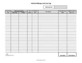 irs mileage log template irs vehicle expenses autos post