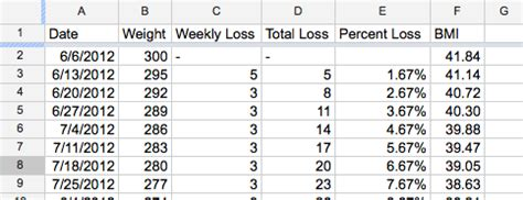 weight loss template for google docs 9 weight loss challenge spreadsheet templates excel