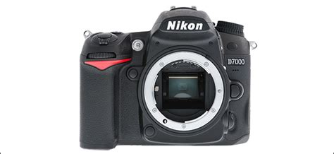 how to find compatible lenses for your canon or nikon