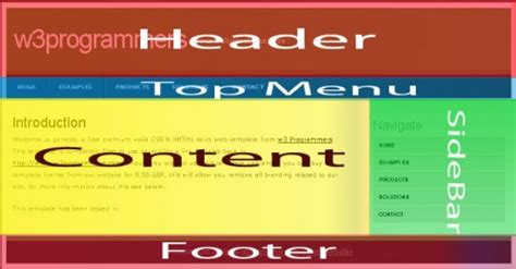 setup codeigniter xp codeigniter load email template