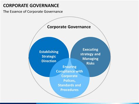 Corporate Governance Ppt For Mba by Corporate Governance Powerpoint Template Sketchbubble