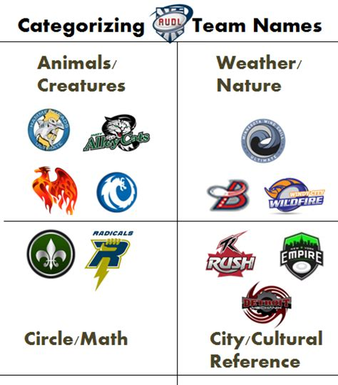 themes team names basketball team names ideas bing images