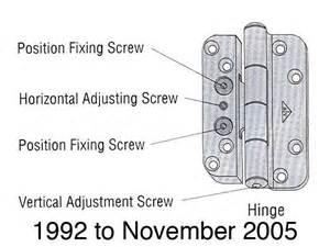 door adjustments hinge if the loaded hinge
