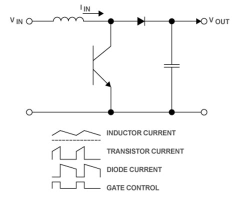 inductor current is continuous continuous inductor current mode 28 images analysis and modeling of buck converter in