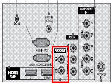 Home Theater Dan Gambarnya lg tips bantuan cara mengeluarkan suara tv ke home
