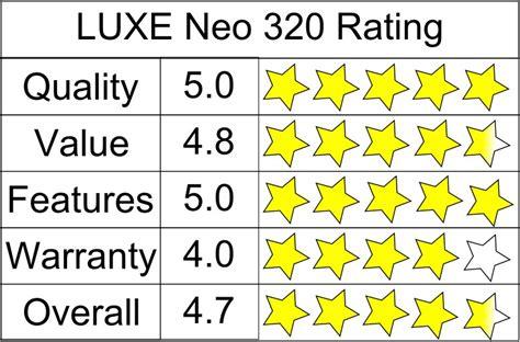 Are Bidets Worth It Luxe Elite Neo 320 Bidet Attachment Editor S Review