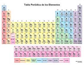 tabla periodica 2016 search results calendar 2015