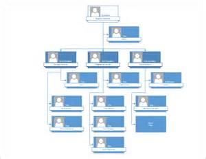 visio org chart template 4 creating flowcharts and organization charts microsoft