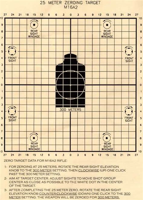 printable ar 15 zeroing targets went to zero and update with zero targets ar15 com