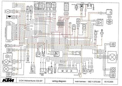 ktm duke 125 wiring diagram fuse box and wiring diagram