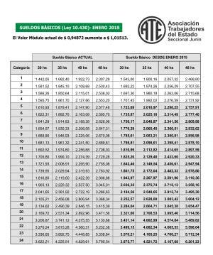 aumento decente 2016 en la prov de bs as cuando se cobra aumento para la policia pcia bs as marzo 2016 aumento para
