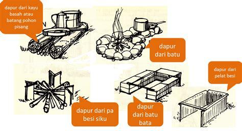 Tali Rami Pramuka berkemah cara membuat dapur di perkemahan ensiklopedia