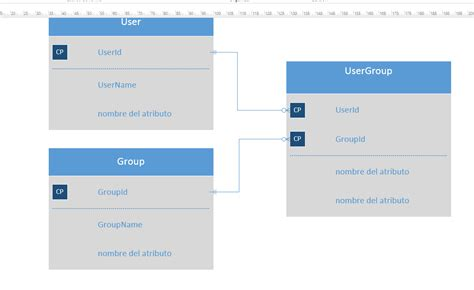 many to many relationship visio database design how to represent a many to many